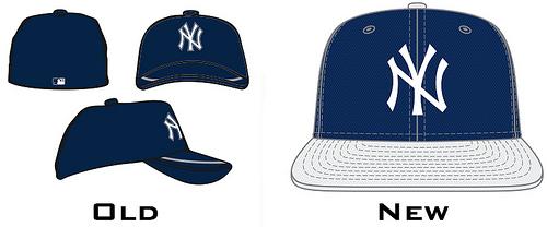 Yankees BP