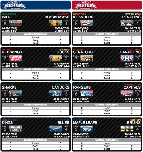 2013 NHL Playoffs
